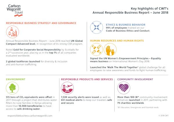 RBAR Infographics White Landscape_V3-001