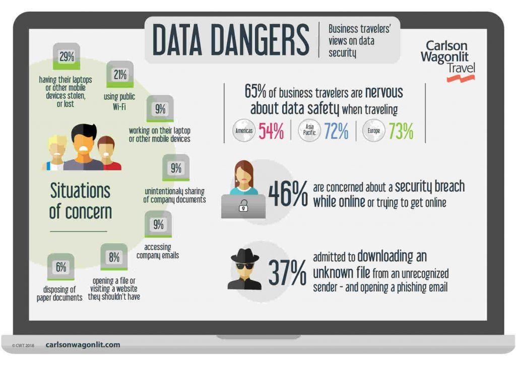 Infografica indagine CWT