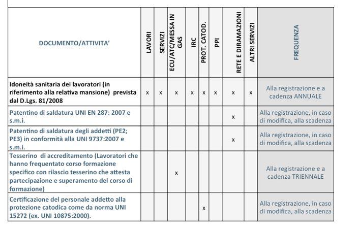 IMGBUSINELLI1